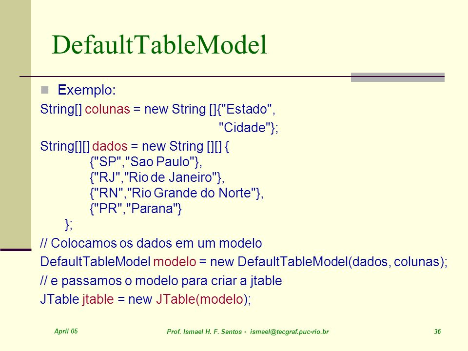 DefaultTableModel Exemplo: String[] colunas = new String []{ Estado ,